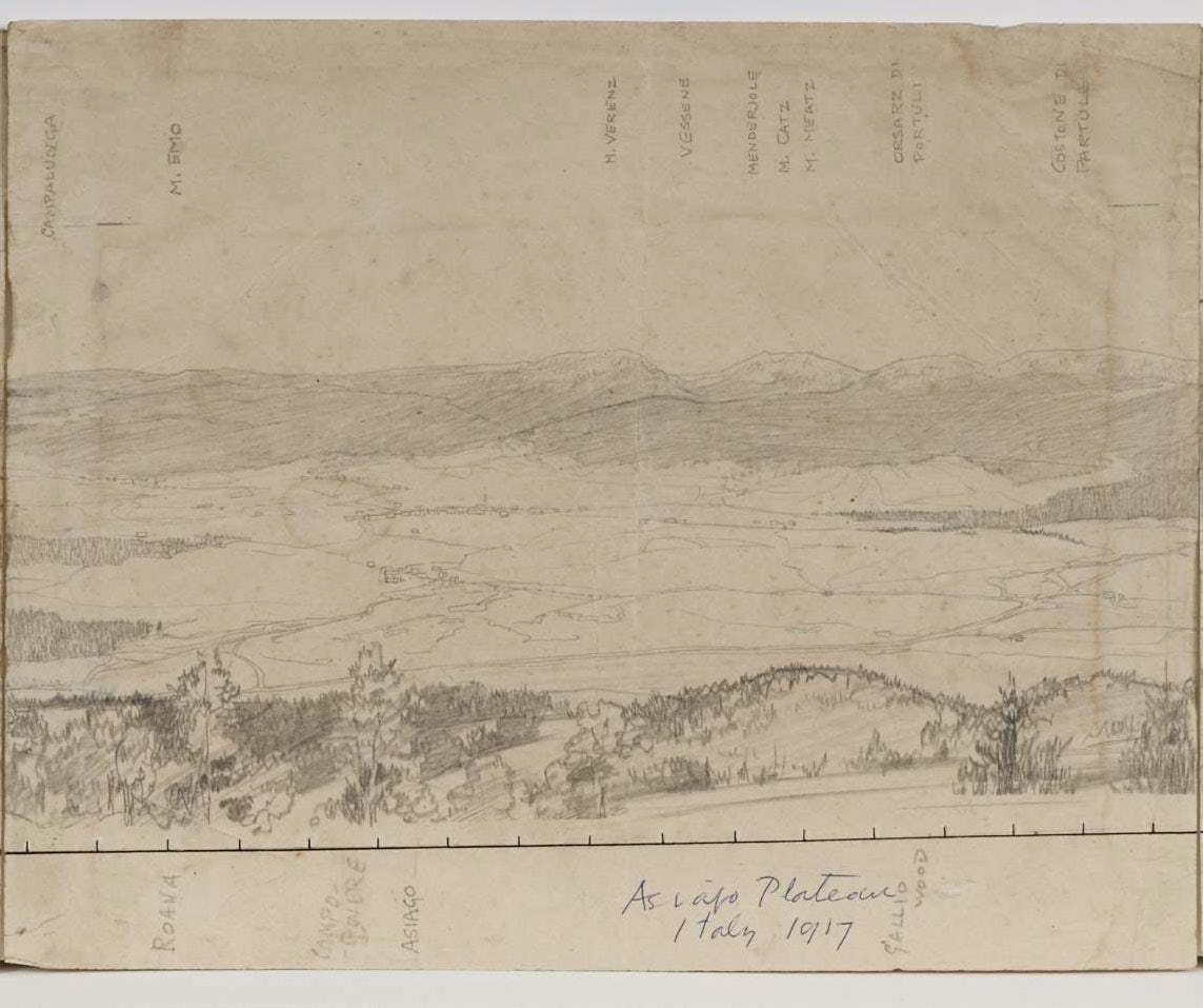 Asiago-plateau.--April-1918[1]_detail